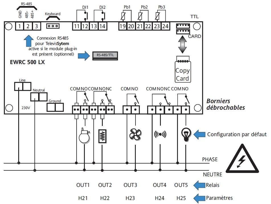 courbes disjoncteurs pdf